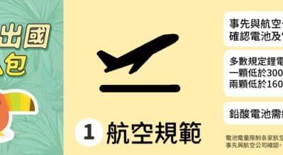 電動輪椅出國懶人包:3步驟全部打勾!